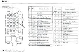 1003 honda civic fuse diagram wiring diagram perf ce 1003 honda civic fuse diagram wiring diagram insider 1003 honda civic fuse diagram