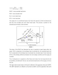 Sensible Heat Ratio Psychrometric Chart Air Conditioning Psychrometrics