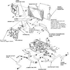1991 honda engine cooling system diagram automotive wiring diagram u2022 rh wiringblog today honda cr v engine cooling system cooling system on honda