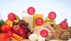 Calorie Chart Of Food Nutrilove Co In