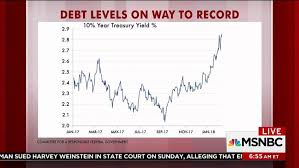Steve Rattner Federal Deficits Headed For 2 Trillion