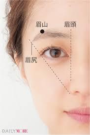 平行眉メイク特集 眉毛の形の整え方描き方のポイントまとめ