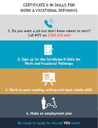 Cert Ii In Skills For Work Vocational Pathways Mtc Australia