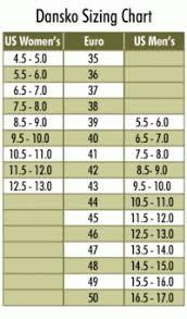 Dansko Size Conversion Chart Dansko Footwear Size Chart