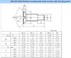 Slotted Screw Size Chart Flat Head Machine Screw Size Chart Din