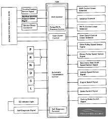 carrier wiring diagrams pdf crhk61ea002 wiring diagram wiring diagram by model apexi