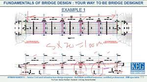T Girder Bridge Design Example Csi Bridge Example 1 Five Span Rc Girder Bridge