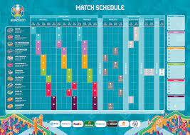 UEFA EURO 2020 fixture schedule