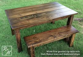 wood types furniture. Rustic Dining Tables McKinney Guide To Wood Types Wood Types Furniture T