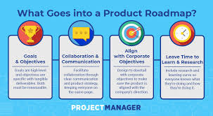 Roadmap Project How To Design A Clear Product Roadmap Projectmanager Com