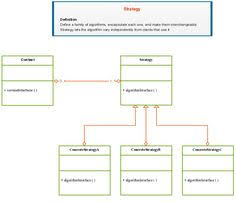 Design Patterns Tutorial Extraordinary Visitor Design Pattern Tutorial With UML Class Diagrams Example In