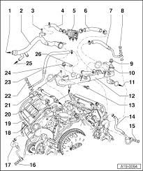 audi workshop manuals > a4 mk1 > power unit > 6 cylinder engine 5 a19 0094