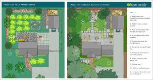 Small Picture garden designer app garden ideas and garden design rectangular