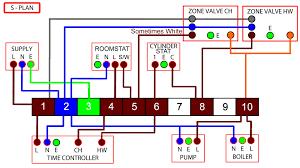 s plan heating wiring diagram 5a213cccd31e3 s plan heating wiring diagram fitfathers me on s plan wiring diagram