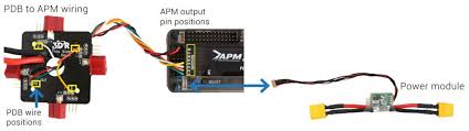 arducopter quickstart guides and tips arduino based arducopter connect apm to power module and pdb