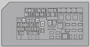 1998 toyota 4runner fuse diagram wiring library 1997 toyota 4runner fuse box diagram schematic diagrams toyota tacoma fuse box diagram 1998 toyota 4runner