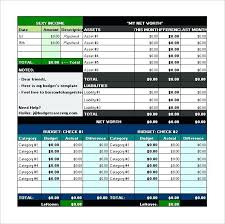 Budget To Actual Template Zero Based Budgeting Spreadsheet Large Size Of Example Of Zero Based