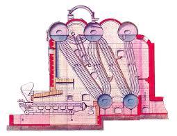 Steam Boiler Design Pdf Stirling Boiler Wikipedia