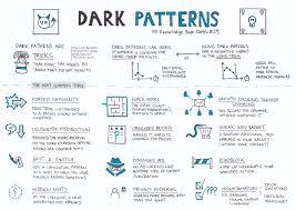 Ux Patterns Inspiration Dark Patterns UX Knowledge Base Sketch