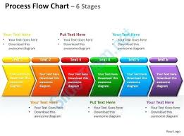 Process Flow Chart Template Word Free Download Powerpoint Flowchart Templates Free Download Www