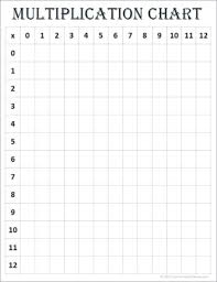 Multiplication Chart Worksheet Multiplication Table Worksheet Printable Charleskalajian Com