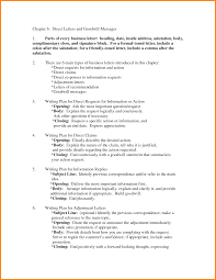 Example Of Exemplification Essay 012 Formalss Letter Greeting Greetings Absolute Gallery