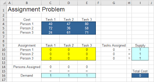 Excel Assignments Excel Assignment Magdalene Project Org