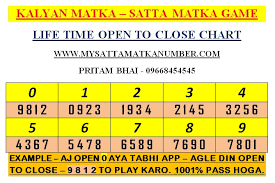 Kalyan Daily Chart Daily Satta Matka Open 2 Close Lucky No Chart Prototypical