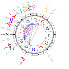 Astrology And Natal Chart Of Brandon Flynn Born On 1993 10 11