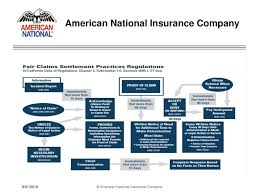 American national was founded in 1905 by galveston businessman william lewis moody jr. American National Insurance Company Ppt Download