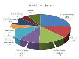 Tanf Chart Tanf Federal Safety Net