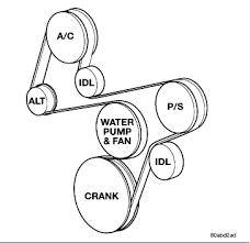 need diagram of serpintine belt for 1999 jeep wrangler 2