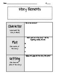 Plot Elements Chart Story Elements Chart