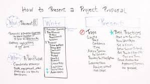 How To Present A Project Proposal Projectmanager Com