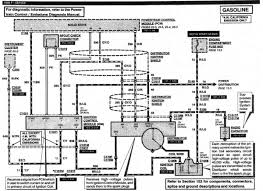 wiring diagrams ford f150 the wiring diagram 1995 ford f 150 ignition wiring diagrams 1995 wiring wiring diagram