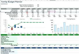 Excel Financial Planning Worksheet Financial Plan Template Personal Example Excel Sample Family