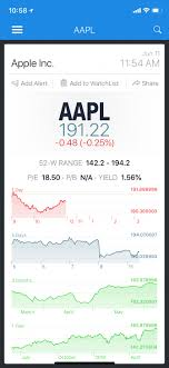 Stock Number The 5 Best Free Stock Market Apps For Android And Ios