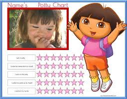 Dora Reward Charts