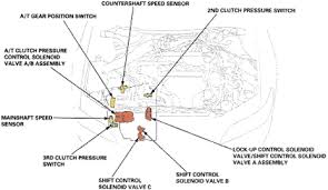 2005 ford explorer sport trac transmission wiring diagram for ford ranger 4x4 control module location also 87 ford ranger 4x4 control module location as well