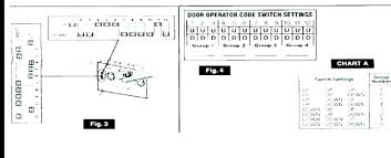 hot genie garage door opener troubleshooting keypad