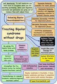 3 ways to treat bipolar bipolar treatment naturally without drugs