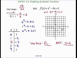 algebra 2 section 5 1 graphing