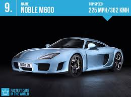 fastest and coolest cars in the world 2016. Simple And TOP 10 FASTEST CARS IN THE WORLD Throughout Fastest And Coolest Cars In The World 2016 A