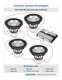 top 10 subwoofer wiring diagram free download 4 dvc 2 ohm mono top speaker ohm wiring diagram top 10 subwoofer wiring diagram free download 4 dvc 2 ohm mono top 10 subwoofer wiring Speaker Ohm Wiring Diagram