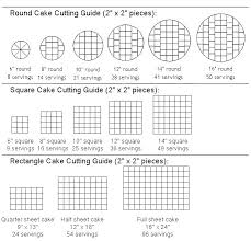 Sheet Cake Serving Chart Images Cake And Photos