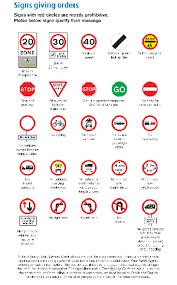Traffic Signs Pdf My Theory Test