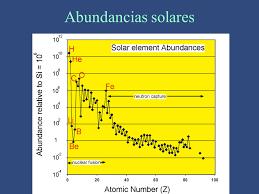 Resultado de imagen de Formación de los elementos en las estrellas