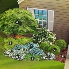 Small Picture How to Design a Simple Garden Plan Garden planning Hydrangea