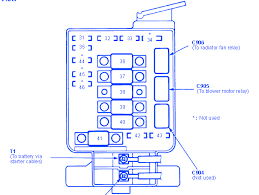 acura integra 1800 1997 under the hood fuse box block circuit acura integra 1800 1997 under the hood fuse box block circuit breaker diagram