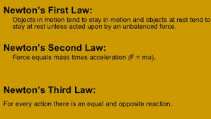 Laws Of Motion Examples Newtons Three Laws Of Motion With Examples